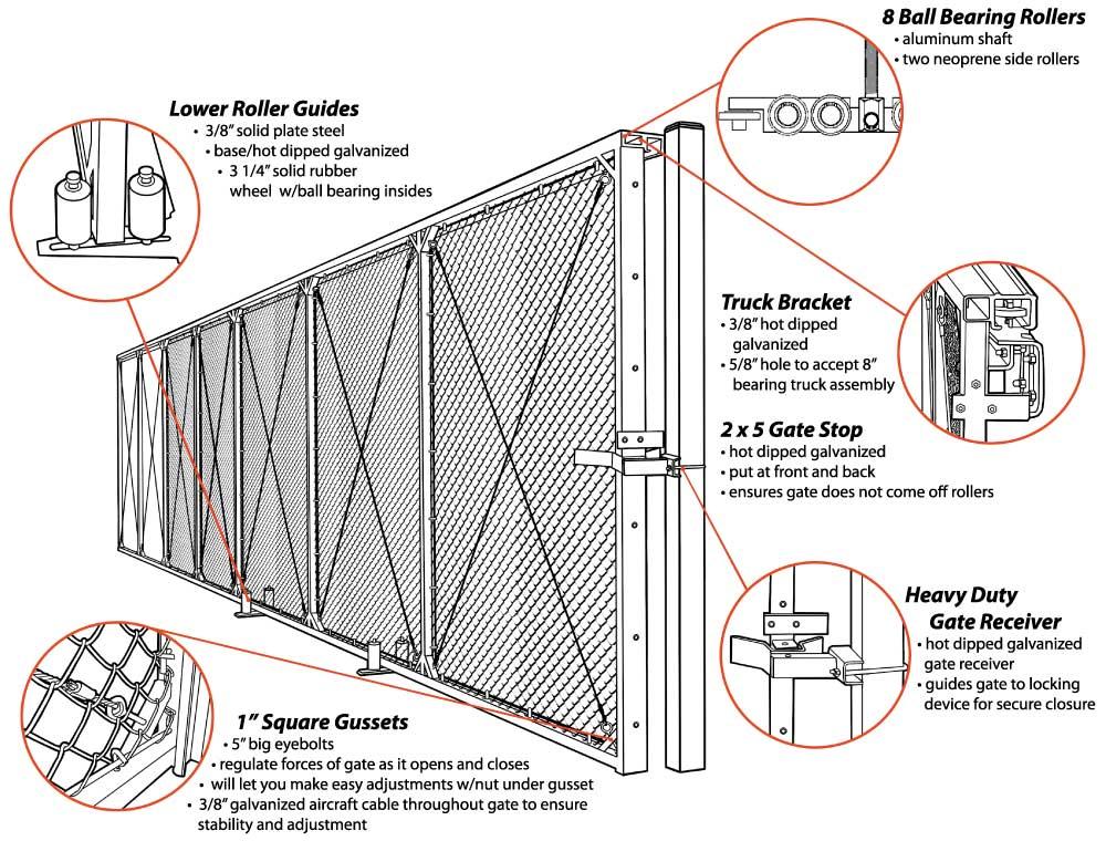 Slide Gates  Golden Gate Slide Gate  Aluminum Chain Link